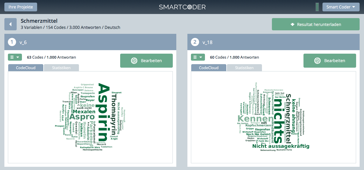 How-to | SMARTCODER